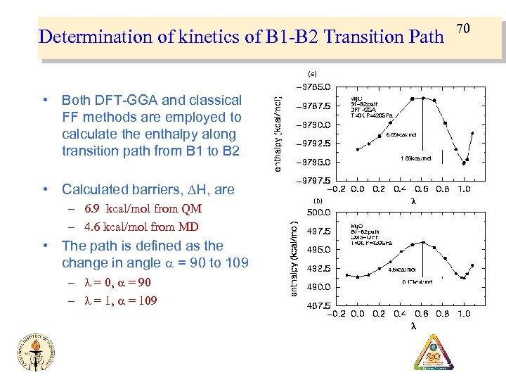Determination of kinetics of B 1 -B 2 Transition Path • Both DFT-GGA and