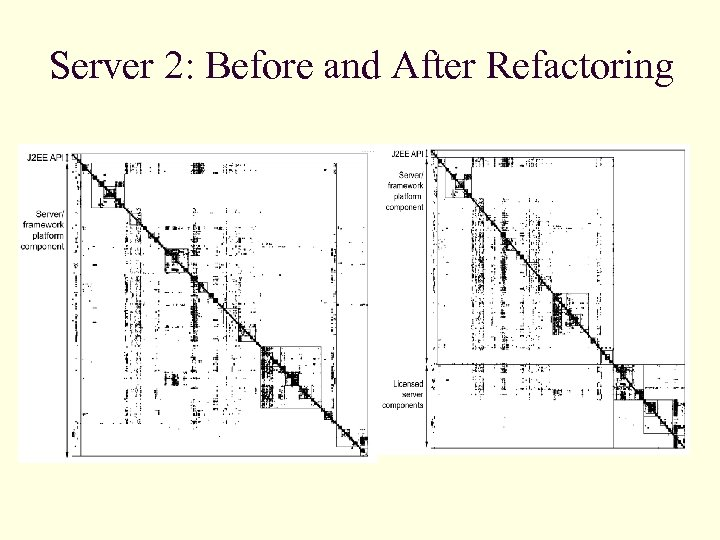 Server 2: Before and After Refactoring