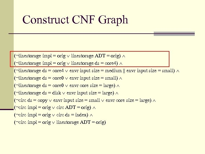 Construct CNF Graph (¬linestorage impl = orig linestorage ADT = orig) (¬linestorage impl =