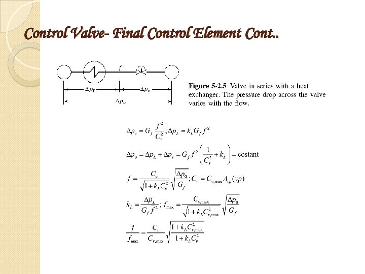 Control Valve- Final Control Element Cont. .