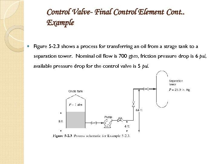 Control Valve- Final Control Element Cont. . Example Figure 5 -2. 3 shows a