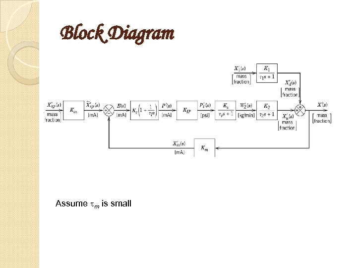 Block Diagram Assume m is small