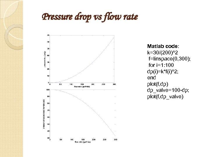 Pressure drop vs flow rate Matlab code: k=30/(200)^2 f=linspace(0, 300); for i=1: 100 dp(i)=k*f(i)^2;