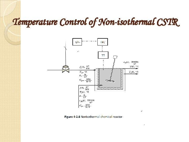 Temperature Control of Non-isothermal CSTR