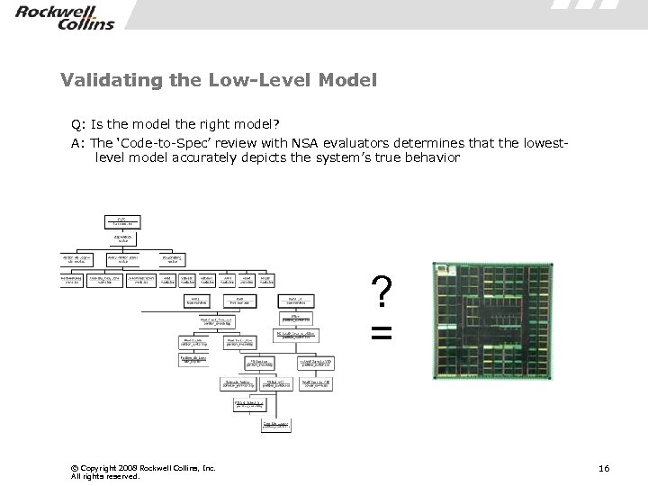 Validating the Low-Level Model Q: Is the model the right model? A: The 'Code-to-Spec'