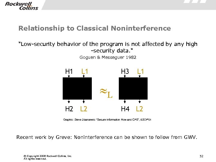 Relationship to Classical Noninterference