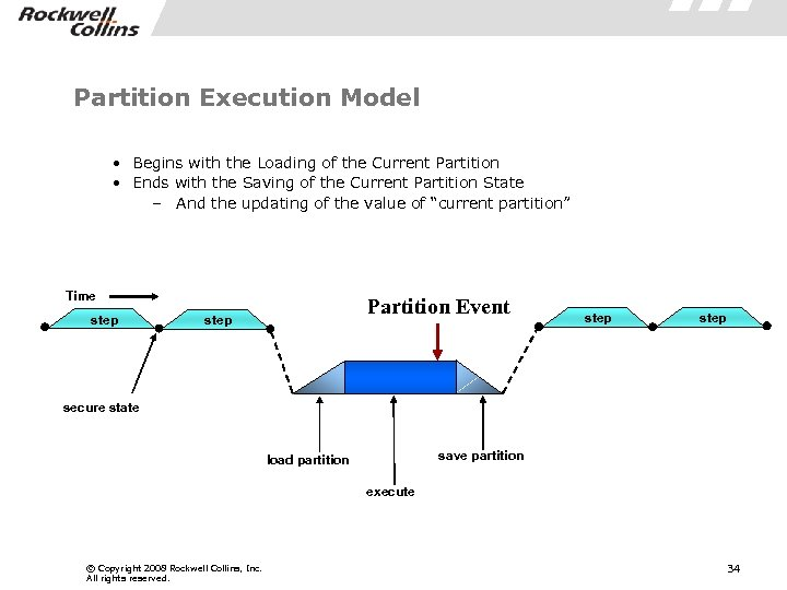 Partition Execution Model • Begins with the Loading of the Current Partition • Ends
