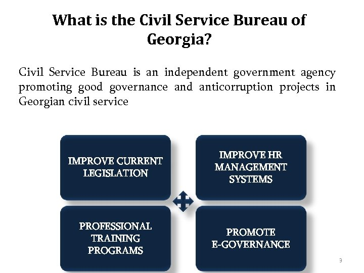 What is the Civil Service Bureau of Georgia? Civil Service Bureau is an independent