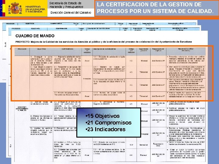 Secretaría de Estado de Hacienda y Presupuestos Dirección General del Catastro LA CERTIFICACION DE