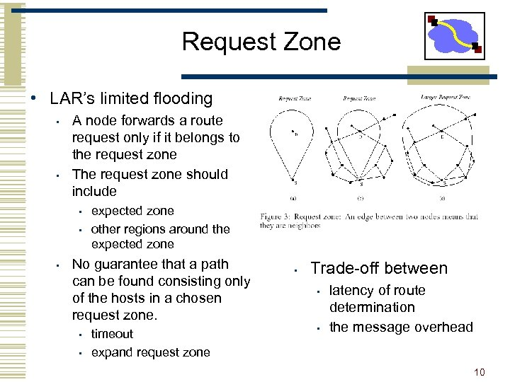 Request Zone • LAR's limited flooding • • A node forwards a route request