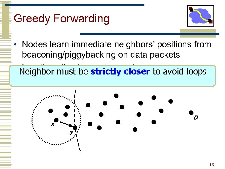 Greedy Forwarding • Nodes learn immediate neighbors' positions from beaconing/piggybacking on data packets •