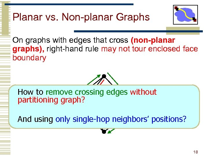 Planar vs. Non-planar Graphs On graphs with edges that cross (non-planar graphs), right-hand rule