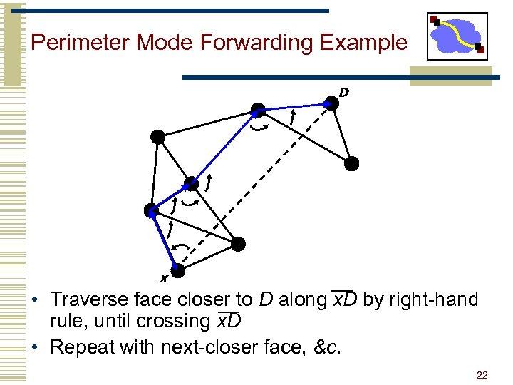 Perimeter Mode Forwarding Example D x • Traverse face closer to D along x.