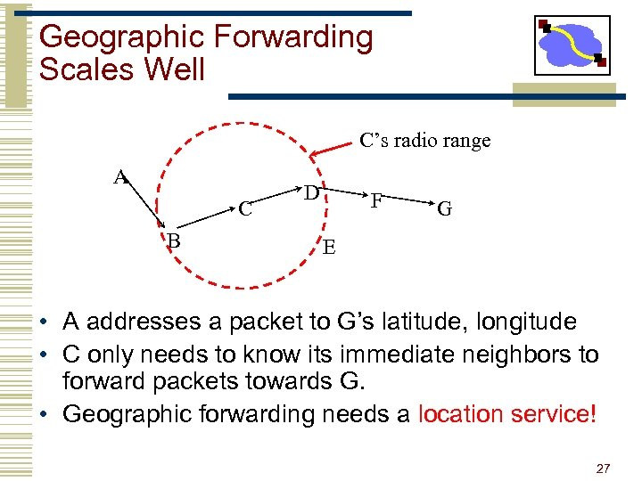 Geographic Forwarding Scales Well C's radio range A C B D F G E