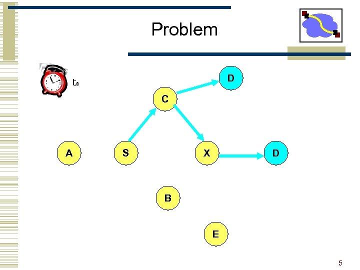 Problem D t 0 1 C A S X D B E 5