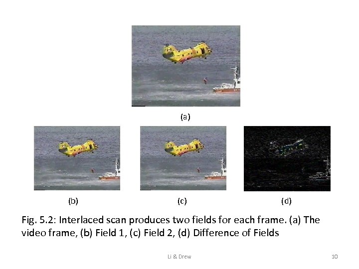 (a) (b) (c) (d) Fig. 5. 2: Interlaced scan produces two fields for each
