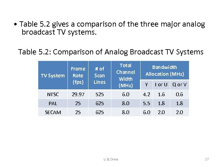 • Table 5. 2 gives a comparison of the three major analog broadcast