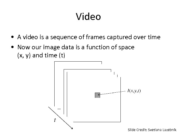 Video • A video is a sequence of frames captured over time • Now