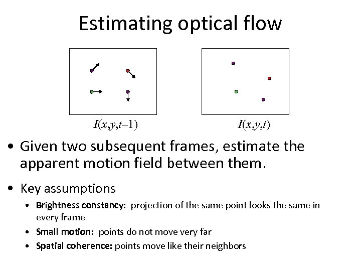 Estimating optical flow I(x, y, t– 1) I(x, y, t) • Given two subsequent