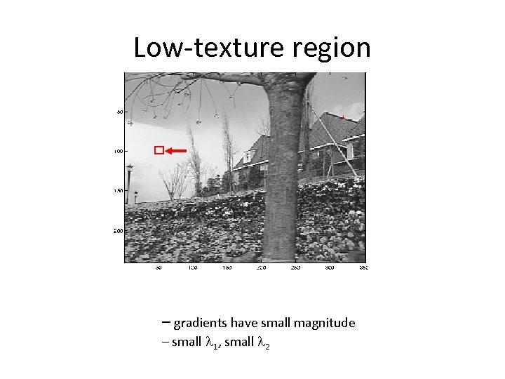 Low-texture region – gradients have small magnitude – small l 1, small l 2