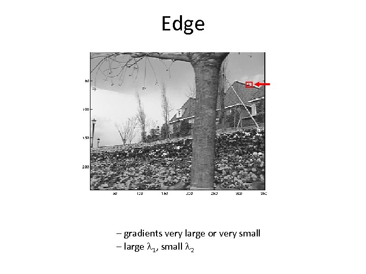 Edge – gradients very large or very small – large l 1, small l