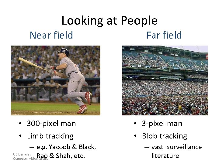 Looking at People Near field • 300 -pixel man • Limb tracking – e.