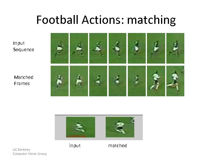 Football Actions: matching Input Sequence Matched Frames UC Berkeley Computer Vision Group input matched