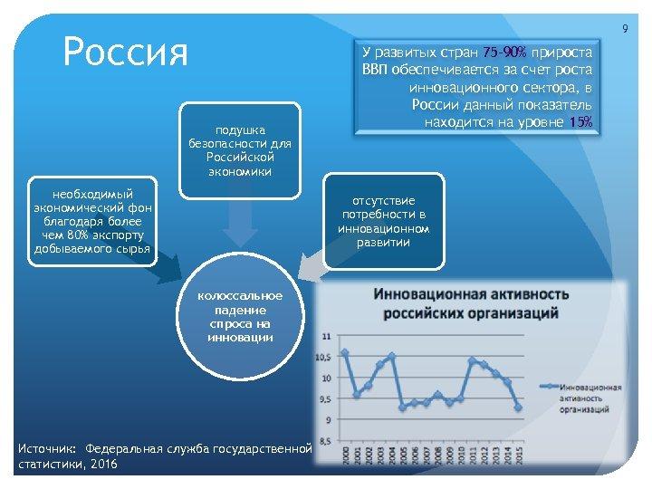 9 Россия подушка безопасности для Российской экономики необходимый экономический фон благодаря более чем 80%