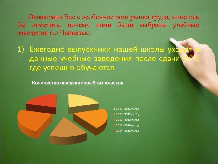 Ознакомив Вас с особенностями рынка труда, хотелось бы отметить, почему нами были выбраны учебные
