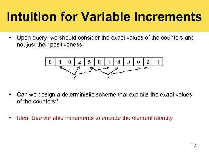 Intuition for Variable Increments • Upon query, we should consider the exact values of