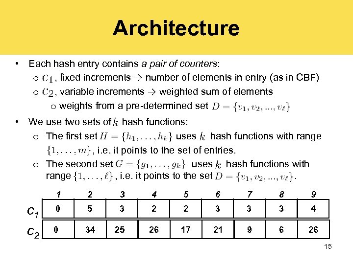 Architecture • Each hash entry contains a pair of counters: o , fixed increments