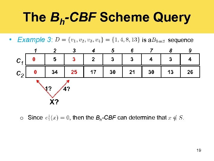 The Bh-CBF Scheme Query • Example 3: is a sequence 1 c 2 2