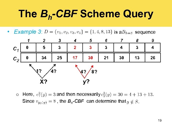 The Bh-CBF Scheme Operations The Bh-CBF Scheme Query • Example 3: is a sequence