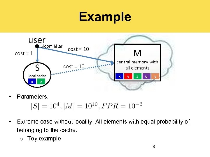 Example Bloom filter • Parameters: • Extreme case without locality: All elements with equal
