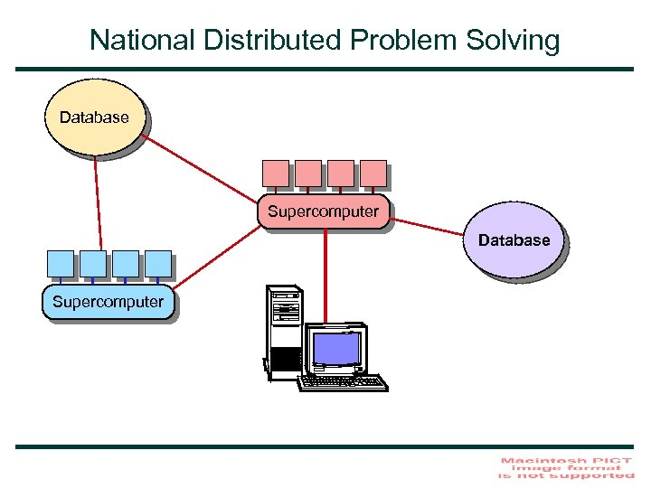 National Distributed Problem Solving Database Supercomputer