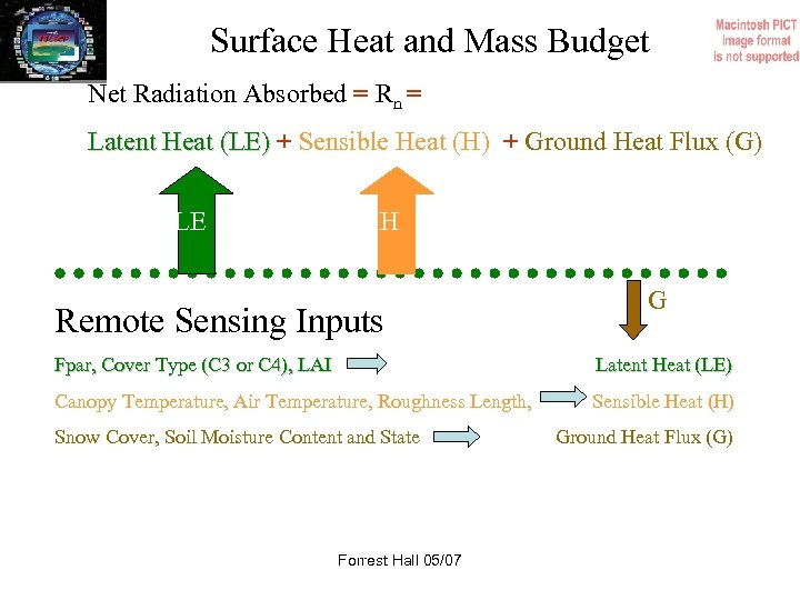 Surface Heat and Mass Budget Net Radiation Absorbed = Rn = Latent Heat (LE)