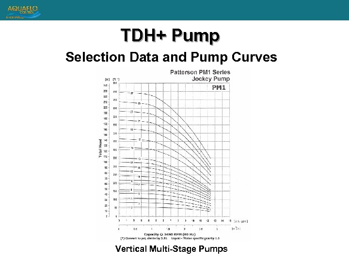 TDH+ Pump Selection Data and Pump Curves Vertical Multi-Stage Pumps