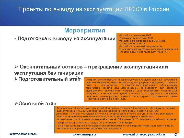 Проекты по выводу из эксплуатации ЯРОО в России Ø Мероприятия Подготовка к выводу из