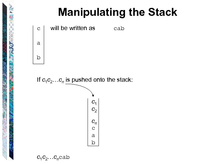 Manipulating the Stack c will be written as cab a b If c 1