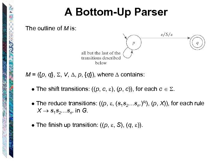 A Bottom-Up Parser The outline of M is: M = ({p, q}, , V,