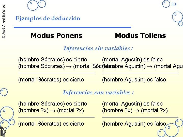 © José Angel Bañares 11 Ejemplos de deducción Modus Ponens Modus Tollens Inferencias sin