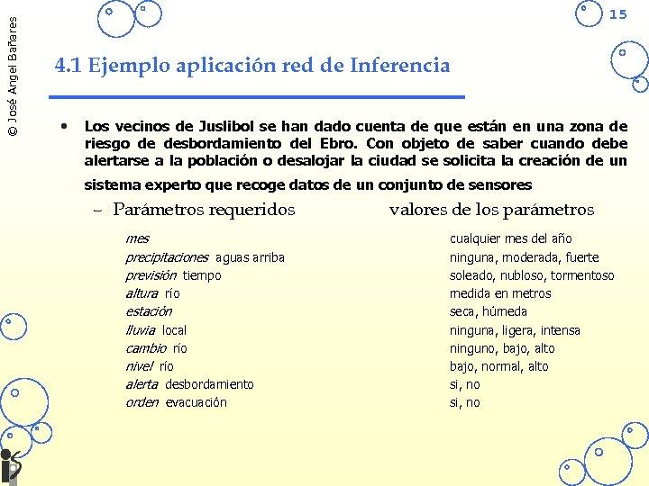 © José Angel Bañares 15 4. 1 Ejemplo aplicación red de Inferencia • Los