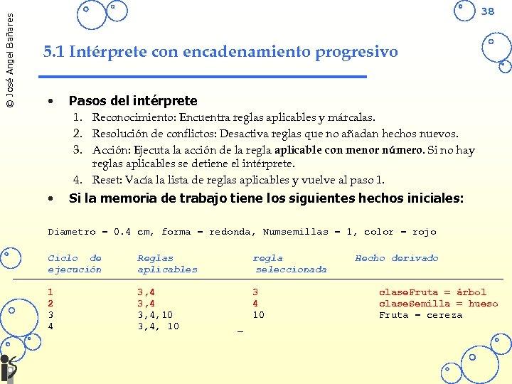 © José Angel Bañares 38 5. 1 Intérprete con encadenamiento progresivo • Pasos del