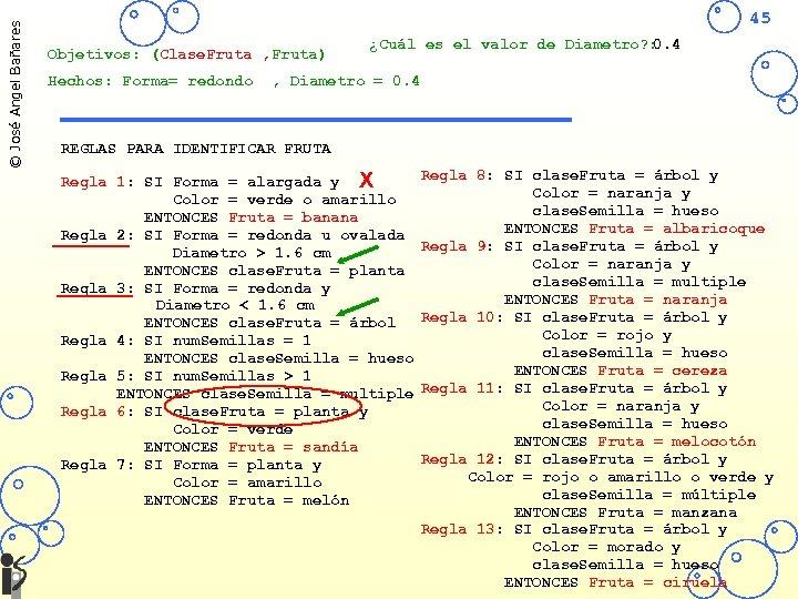 © José Angel Bañares 45 Objetivos: ( Fruta) Clase. Fruta , Hechos: Forma= redondo