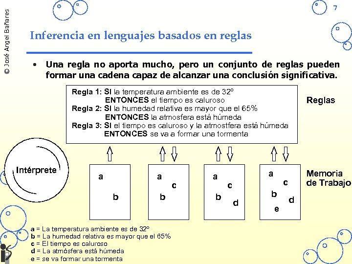 © José Angel Bañares 7 Inferencia en lenguajes basados en reglas • Una regla