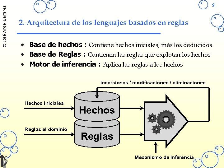 © José Angel Bañares 9 2. Arquitectura de los lenguajes basados en reglas •