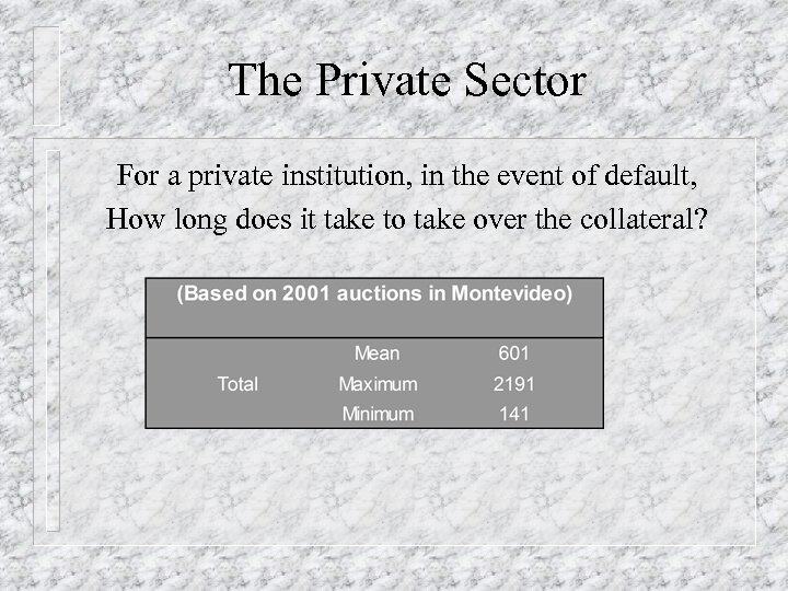 The Private Sector For a private institution, in the event of default, How long