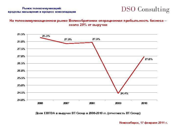 Рынок телекоммуникаций: пределы насыщения и процесс консолидации На телекоммуникационном рынке Великобритании операционная прибыльность бизнеса