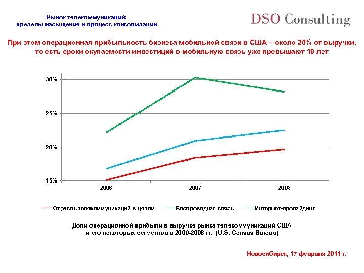 Рынок телекоммуникаций: пределы насыщения и процесс консолидации При этом операционная прибыльность бизнеса мобильной связи