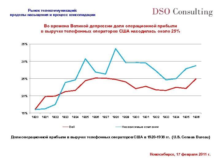 Рынок телекоммуникаций: пределы насыщения и процесс консолидации Во времена Великой депрессии доля операционной прибыли